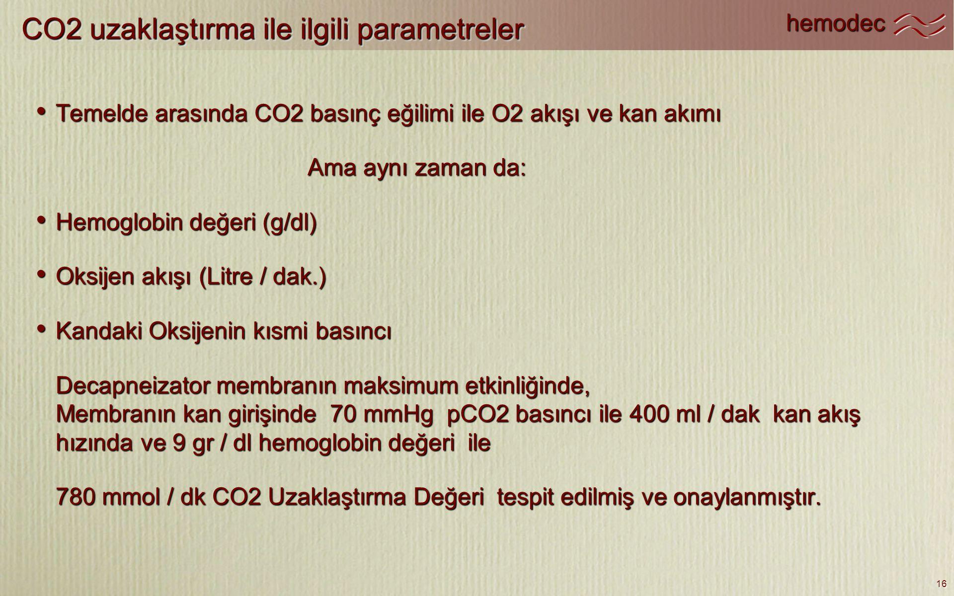 CO2 uzaklaştırma ile ilgili parametreler