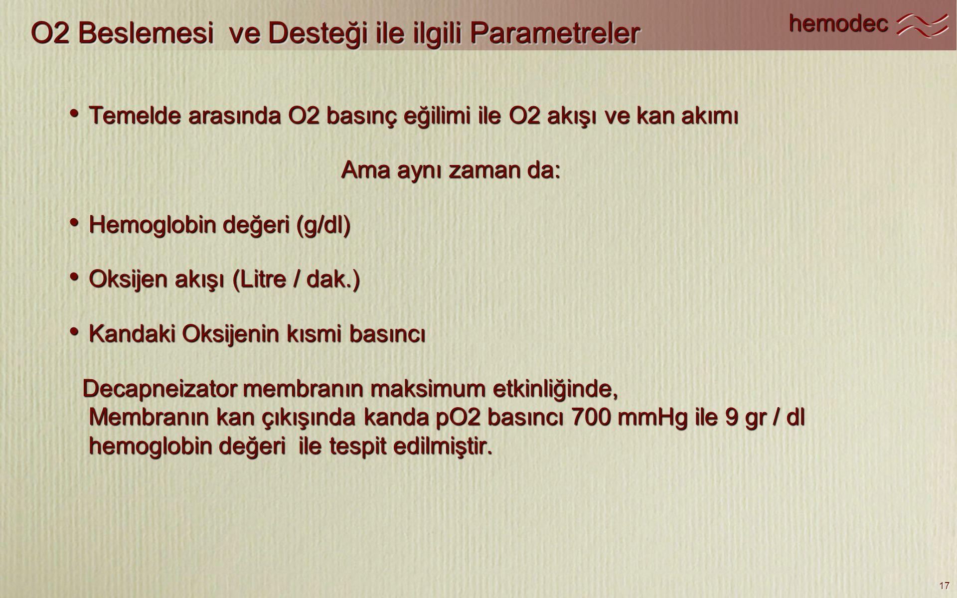 O2 Beslemesi ve Desteği ile ilgili Parametreler