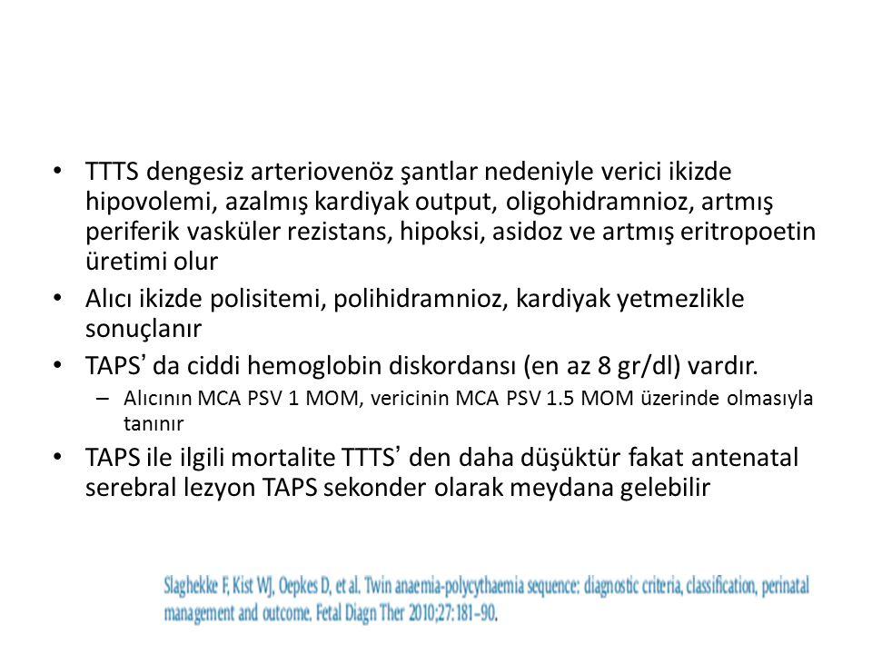 TAPS' da ciddi hemoglobin diskordansı (en az 8 gr/dl) vardır.