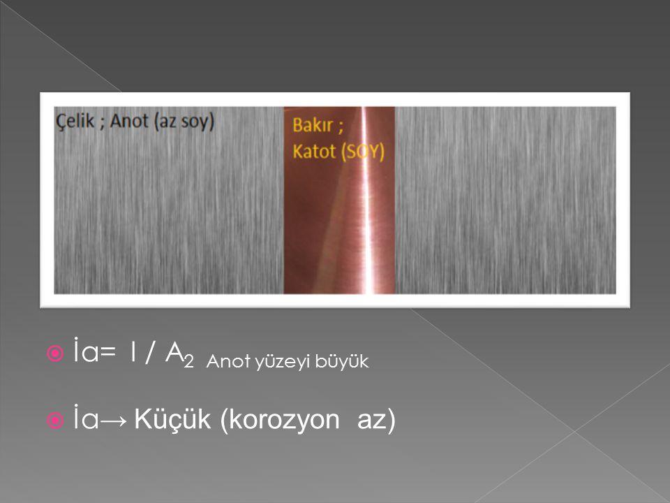 İa= I / A2 Anot yüzeyi büyük
