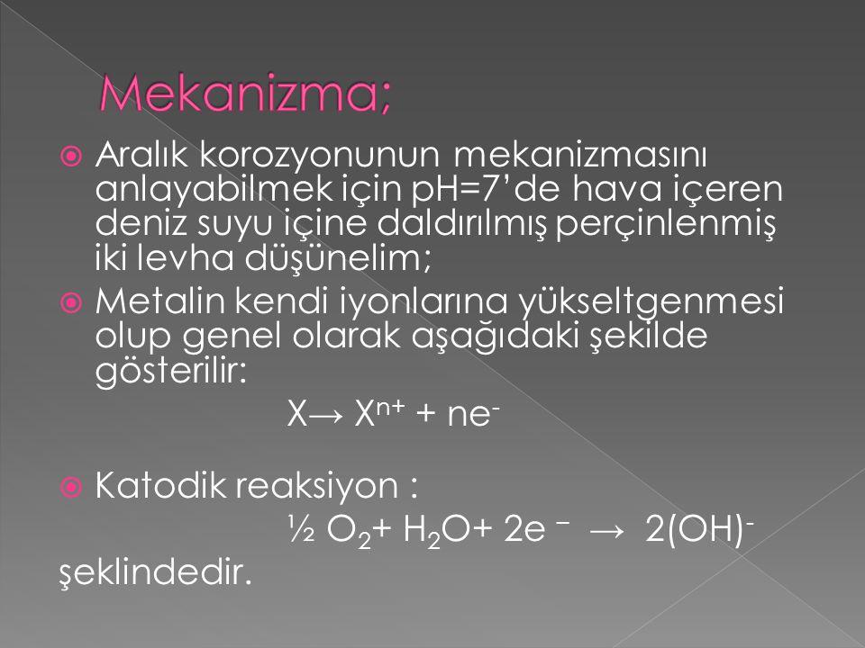 Mekanizma; Aralık korozyonunun mekanizmasını anlayabilmek için pH=7'de hava içeren deniz suyu içine daldırılmış perçinlenmiş iki levha düşünelim;