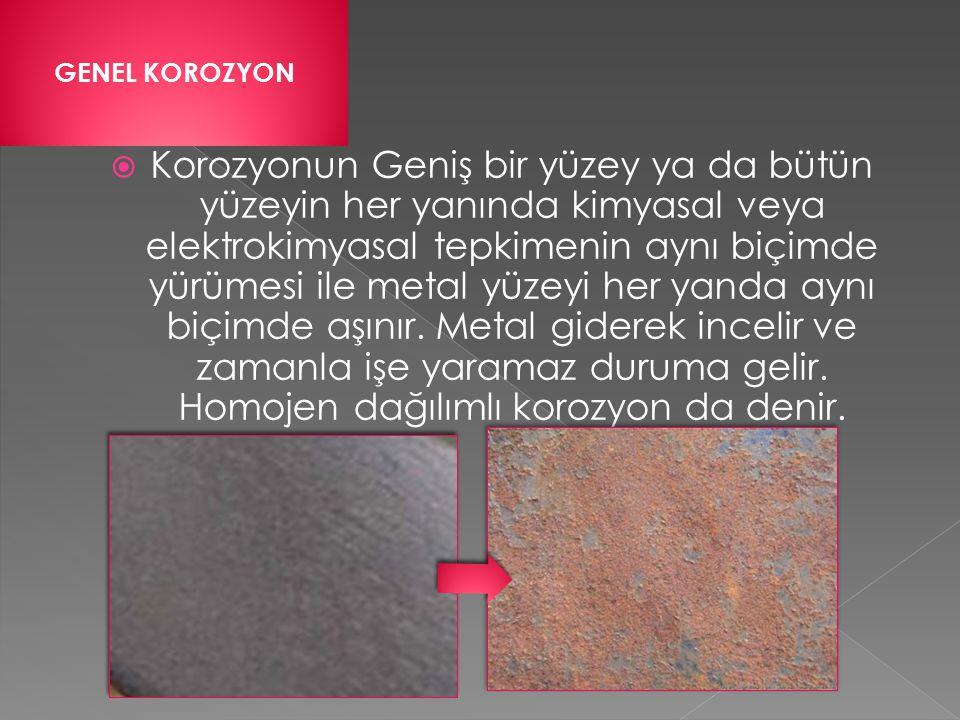 GENEL KOROZYON