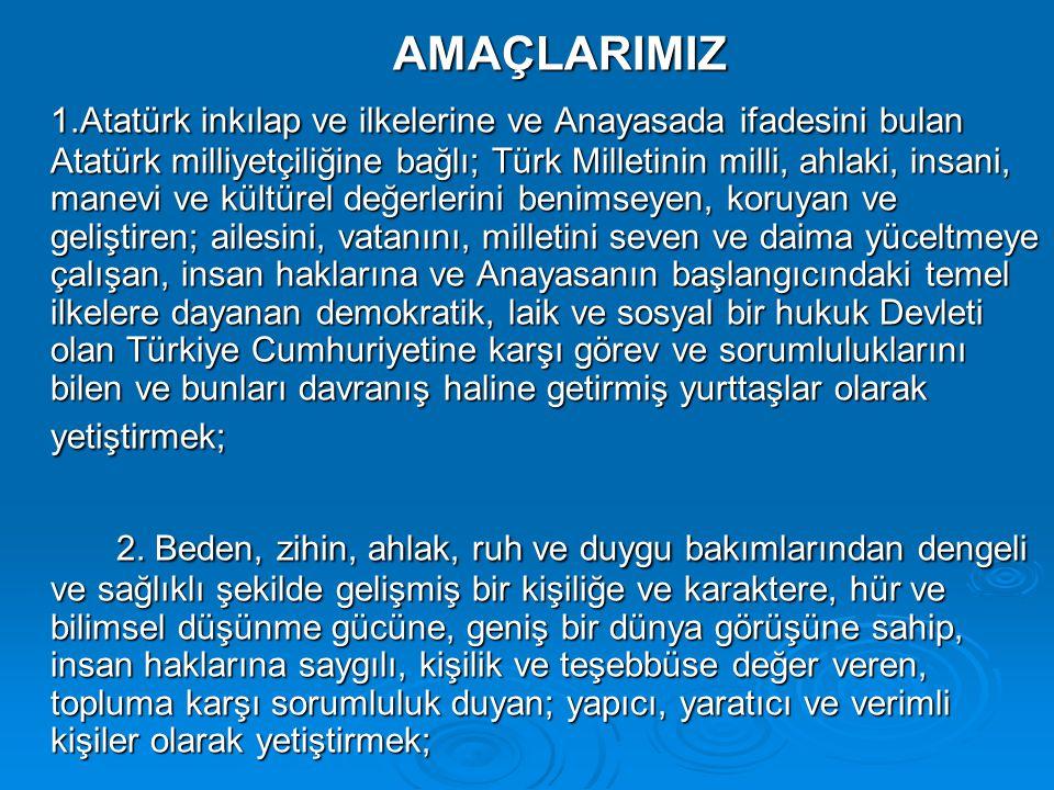 AMAÇLARIMIZ 1.Atatürk inkılap ve ilkelerine ve Anayasada ifadesini bulan Atatürk milliyetçiliğine bağlı; Türk Milletinin milli, ahlaki, insani, manevi ve kültürel değerlerini benimseyen, koruyan ve geliştiren; ailesini, vatanını, milletini seven ve daima yüceltmeye çalışan, insan haklarına ve Anayasanın başlangıcındaki temel ilkelere dayanan demokratik, laik ve sosyal bir hukuk Devleti olan Türkiye Cumhuriyetine karşı görev ve sorumluluklarını bilen ve bunları davranış haline getirmiş yurttaşlar olarak yetiştirmek; 2.