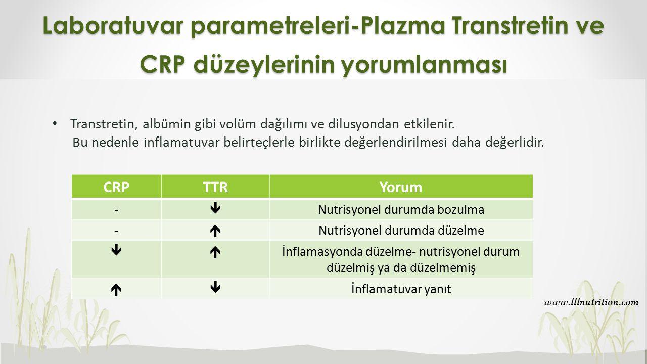 Laboratuvar parametreleri-Plazma Transtretin ve CRP düzeylerinin yorumlanması