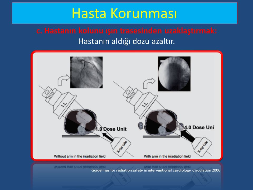 Hasta Korunması c. Hastanın kolunu ışın trasesinden uzaklaştırmak: Hastanın aldığı dozu azaltır.