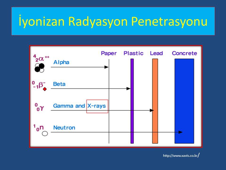 İyonizan Radyasyon Penetrasyonu
