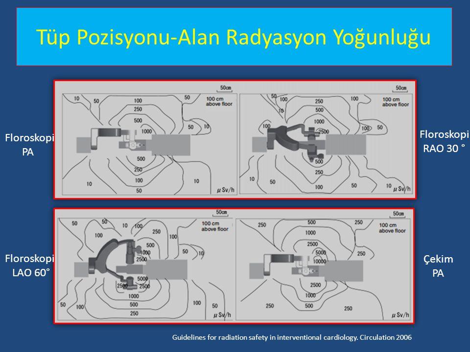Tüp Pozisyonu-Alan Radyasyon Yoğunluğu