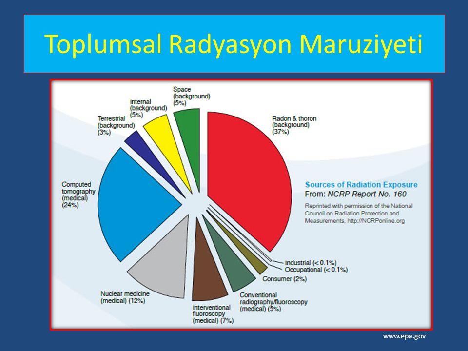 Toplumsal Radyasyon Maruziyeti
