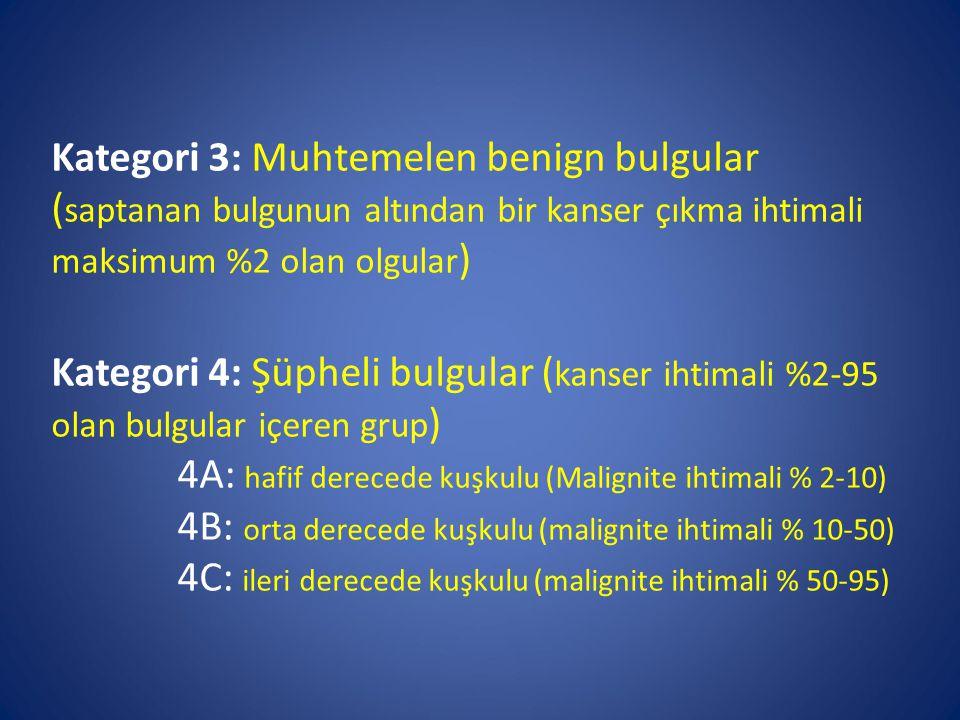 Kategori 3: Muhtemelen benign bulgular (saptanan bulgunun altından bir kanser çıkma ihtimali maksimum %2 olan olgular) Kategori 4: Şüpheli bulgular (kanser ihtimali %2-95 olan bulgular içeren grup) 4A: hafif derecede kuşkulu (Malignite ihtimali % 2-10) 4B: orta derecede kuşkulu (malignite ihtimali % 10-50) 4C: ileri derecede kuşkulu (malignite ihtimali % 50-95)