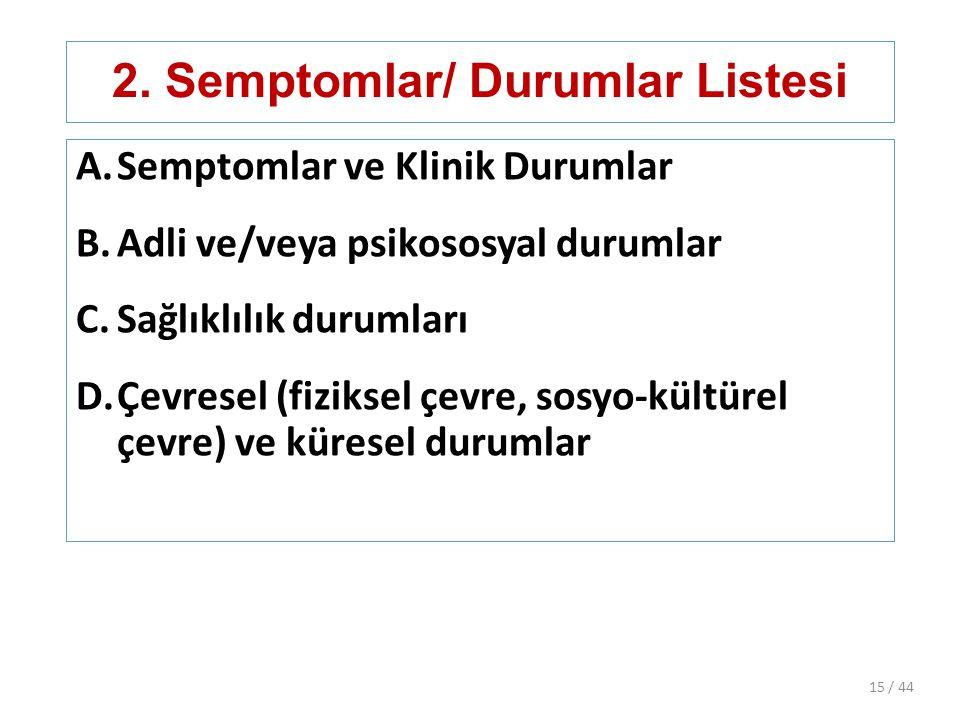 2. Semptomlar/ Durumlar Listesi