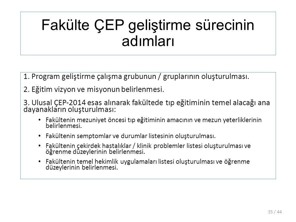 Fakülte ÇEP geliştirme sürecinin adımları