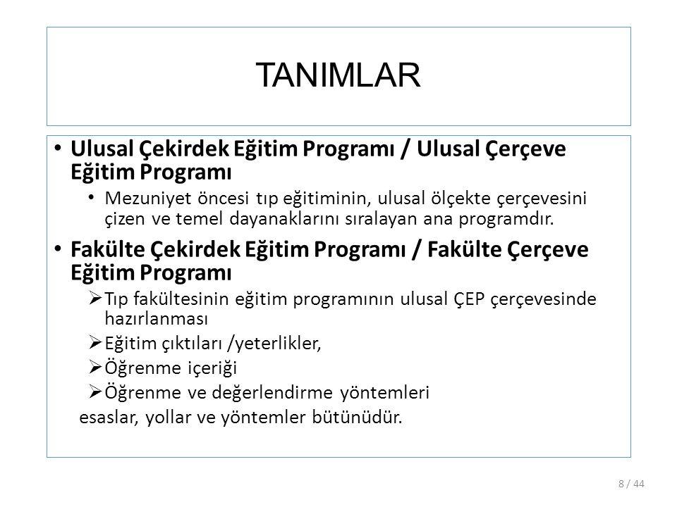 TANIMLAR Ulusal Çekirdek Eğitim Programı / Ulusal Çerçeve Eğitim Programı.