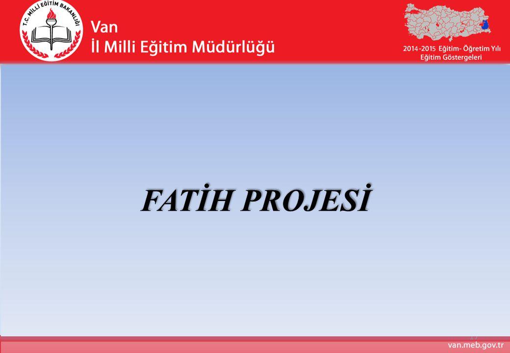FATİH PROJESİ SON 4 YILLIK OLARAK GÜNCEL TUTULACAK