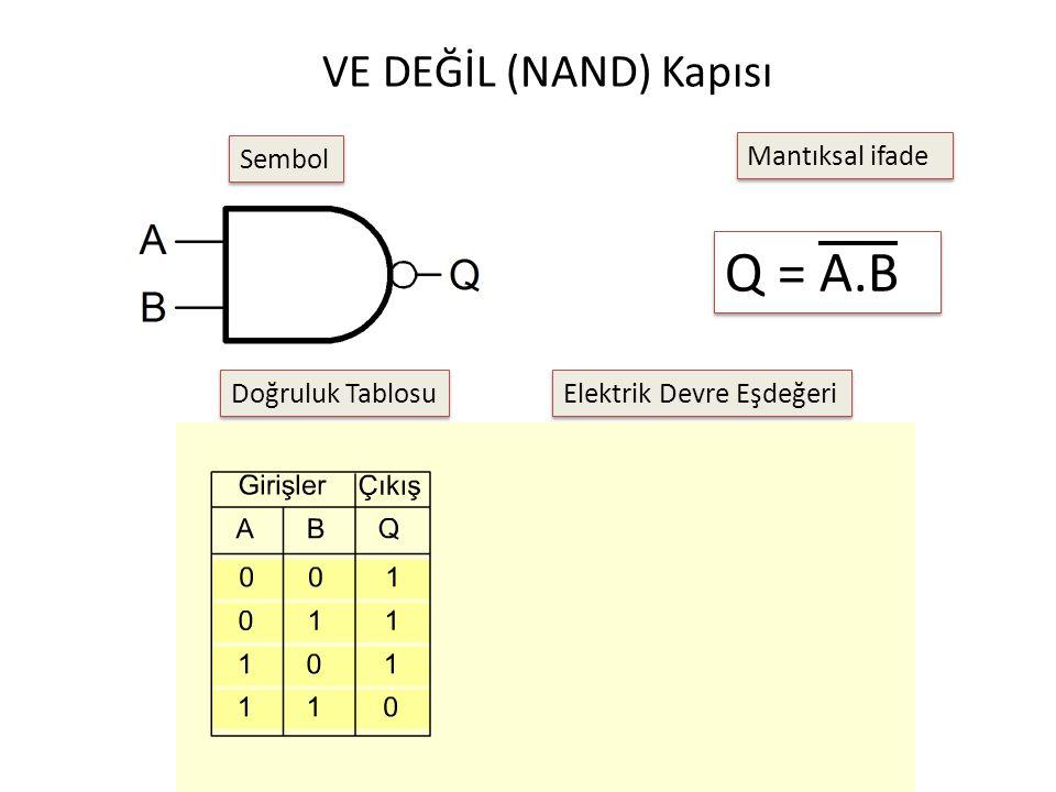 Q = A.B VE DEĞİL (NAND) Kapısı Sembol Mantıksal ifade Doğruluk Tablosu