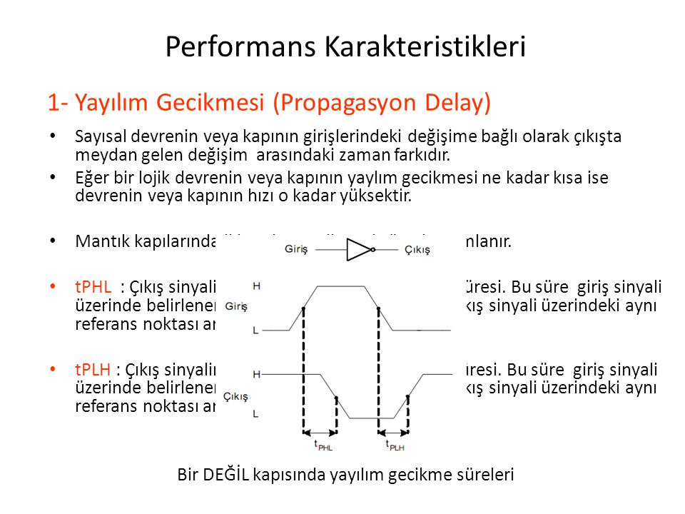 Performans Karakteristikleri