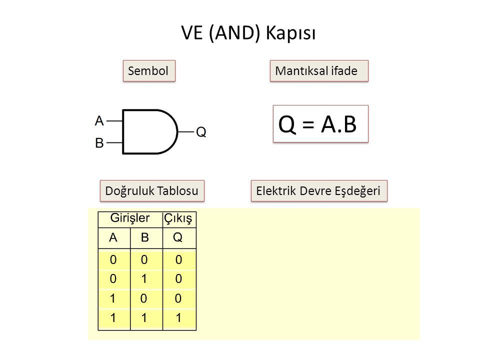 Q = A.B VE (AND) Kapısı Sembol Mantıksal ifade Doğruluk Tablosu