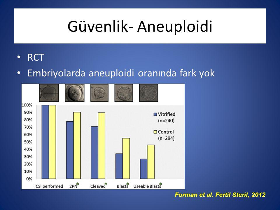 Güvenlik- Aneuploidi RCT Embriyolarda aneuploidi oranında fark yok