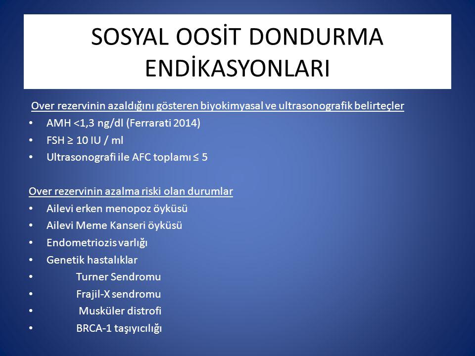 SOSYAL OOSİT DONDURMA ENDİKASYONLARI