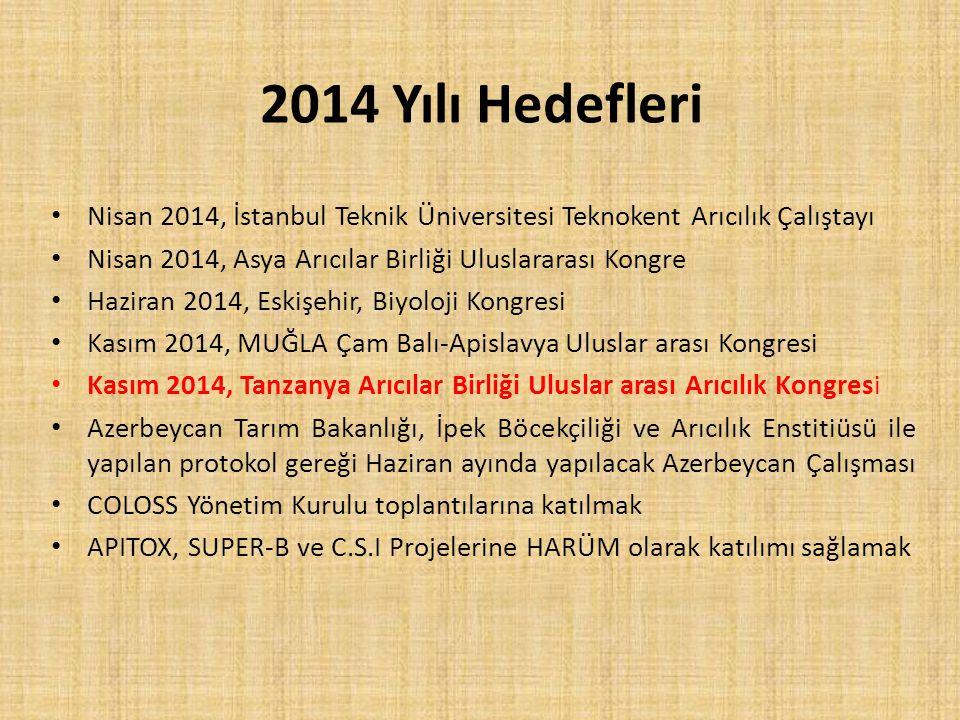 2014 Yılı Hedefleri Nisan 2014, İstanbul Teknik Üniversitesi Teknokent Arıcılık Çalıştayı. Nisan 2014, Asya Arıcılar Birliği Uluslararası Kongre.