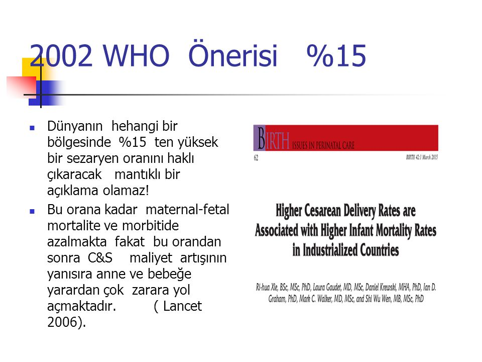 2002 WHO Önerisi %15 Dünyanın hehangi bir bölgesinde %15 ten yüksek bir sezaryen oranını haklı çıkaracak mantıklı bir açıklama olamaz!