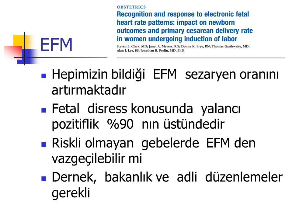 EFM Hepimizin bildiği EFM sezaryen oranını artırmaktadır