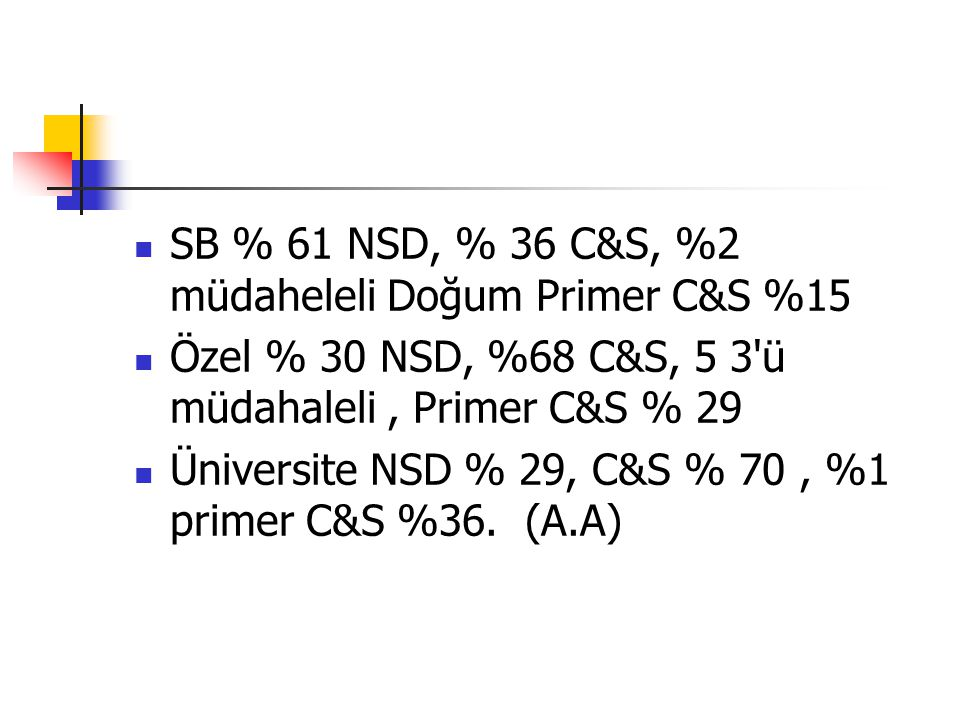 SB % 61 NSD, % 36 C&S, %2 müdaheleli Doğum Primer C&S %15