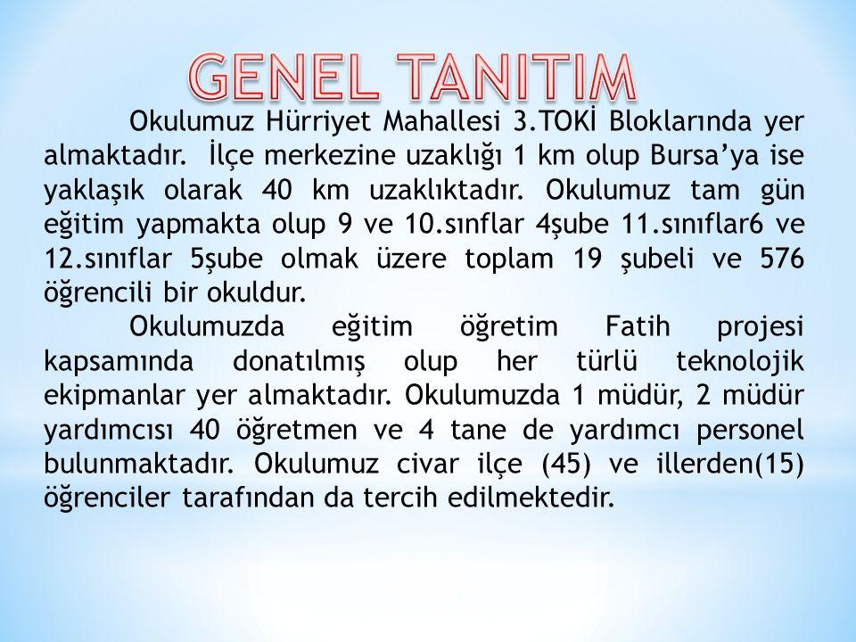 GENEL TANITIM