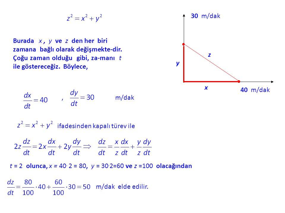 x y. z. 30 m/dak. 40 m/dak. Burada x , y ve z den her biri.