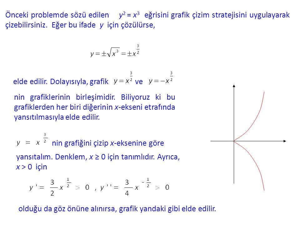 Önceki problemde sözü edilen y2 = x3 eğrisini grafik çizim stratejisini uygulayarak çizebilirsiniz. Eğer bu ifade y için çözülürse,