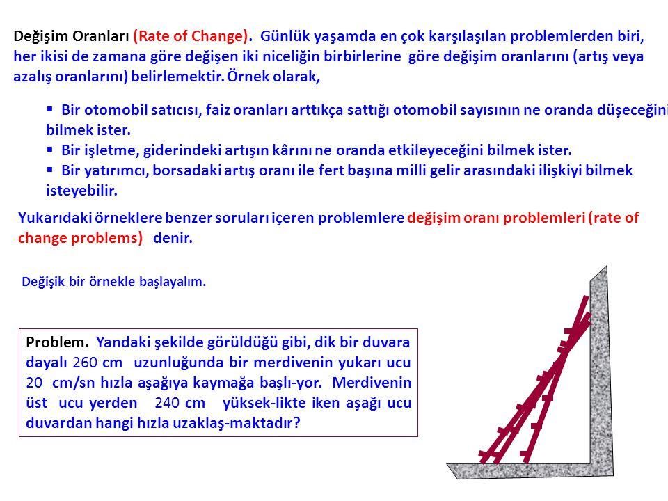 Değişim Oranları (Rate of Change)