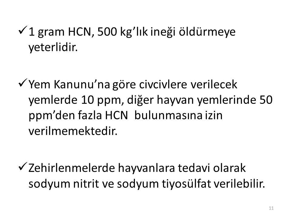 1 gram HCN, 500 kg'lık ineği öldürmeye yeterlidir.
