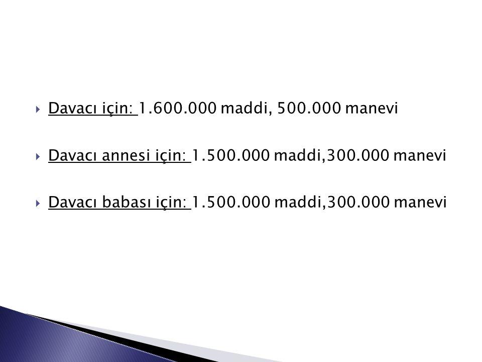 Davacı için: 1.600.000 maddi, 500.000 manevi