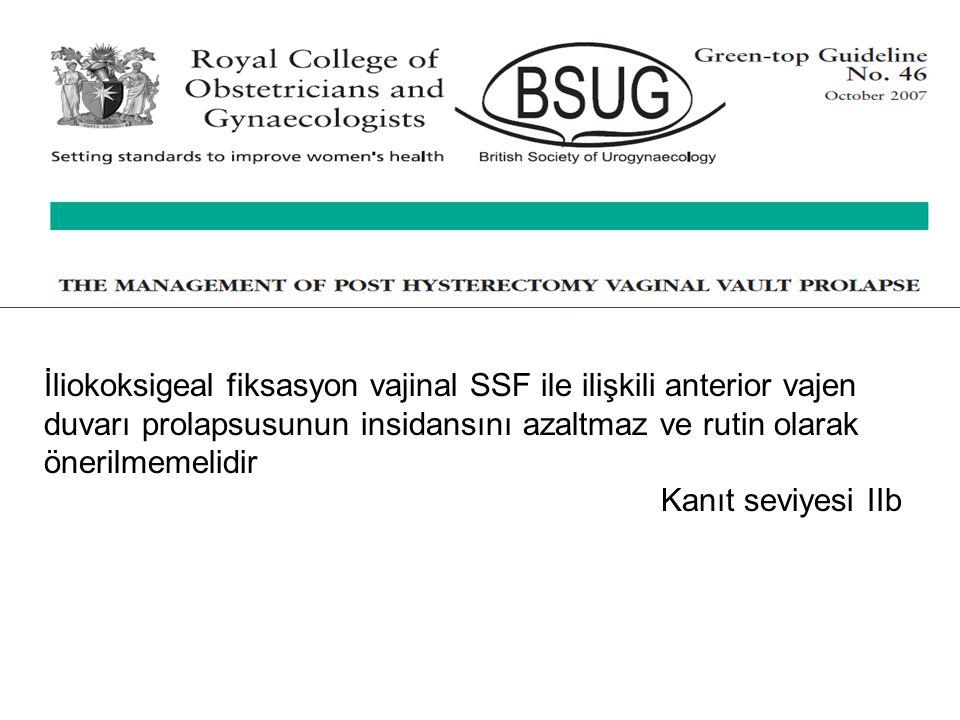 İliokoksigeal fiksasyon vajinal SSF ile ilişkili anterior vajen duvarı prolapsusunun insidansını azaltmaz ve rutin olarak önerilmemelidir