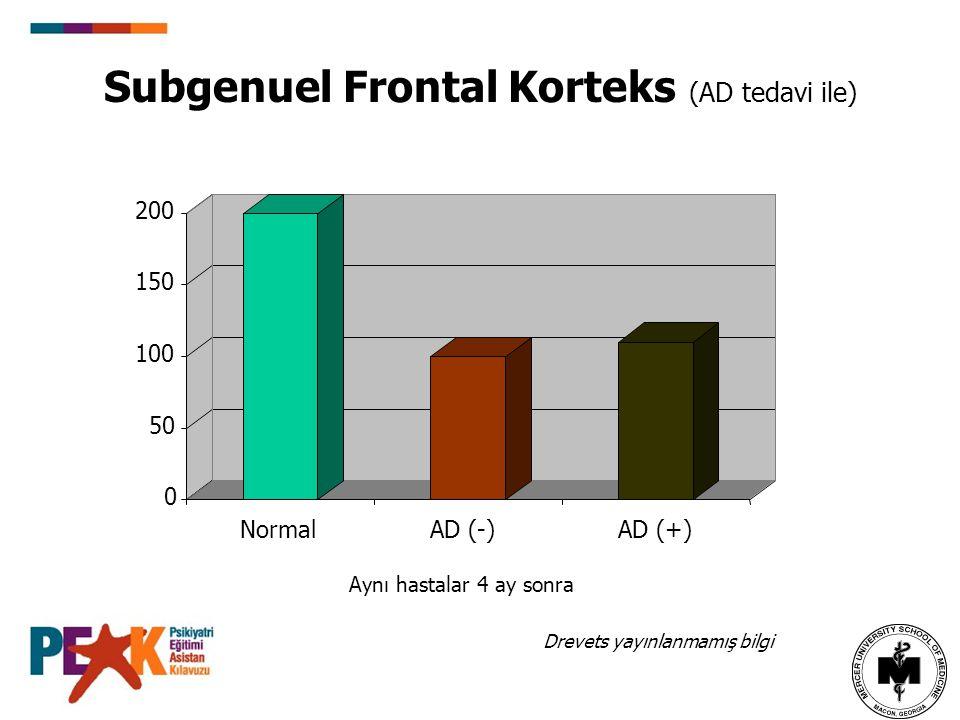 Subgenuel Frontal Korteks (AD tedavi ile)