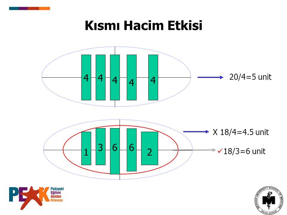 Kısmı Hacim Etkisi 4 4 4 4 4 3 6 6 1 2 20/4=5 unit X 18/4=4.5 unit