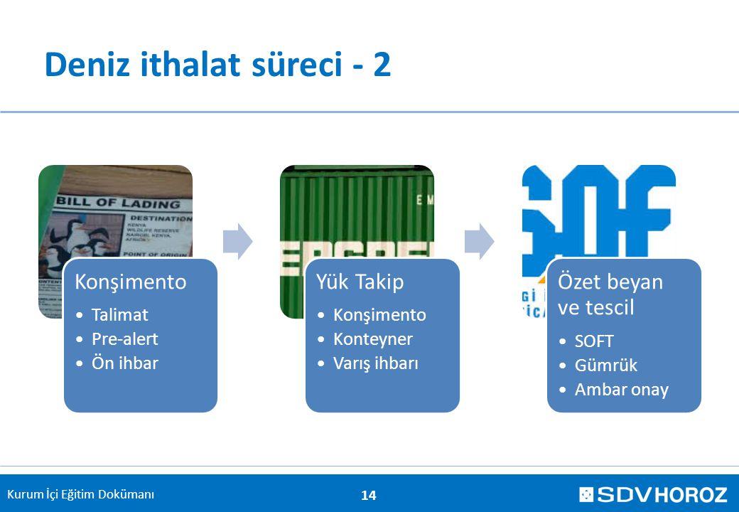Deniz ithalat süreci - 2 Konşimento Yük Takip Özet beyan ve tescil