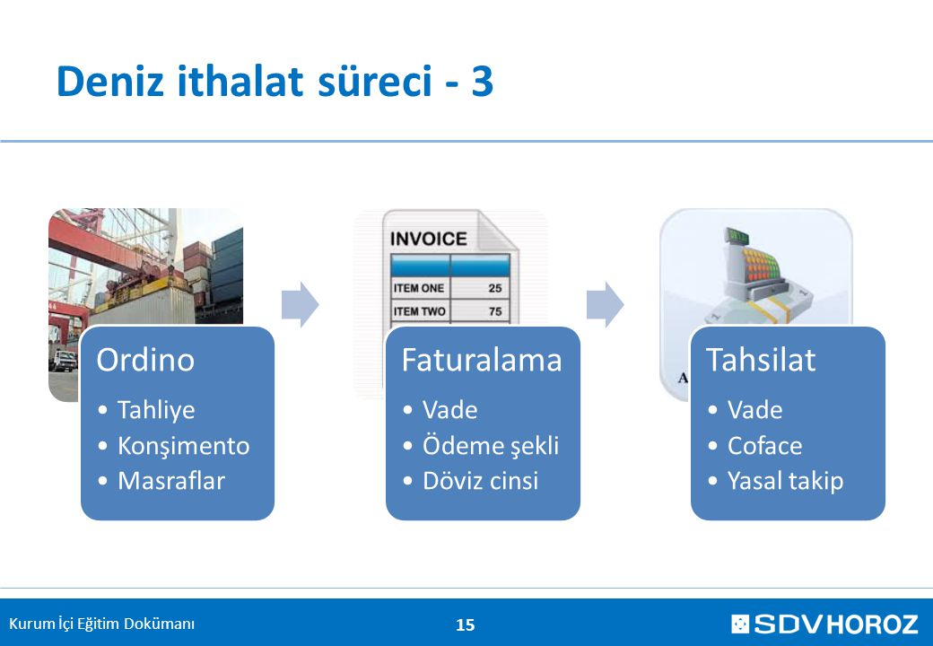 Deniz ithalat süreci - 3 Ordino Faturalama Tahsilat Tahliye Konşimento