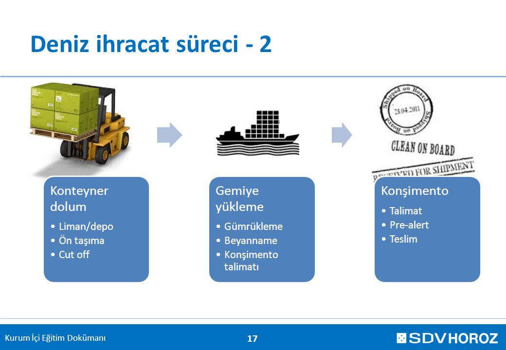 Deniz ihracat süreci - 2 Konteyner dolum Gemiye yükleme Konşimento