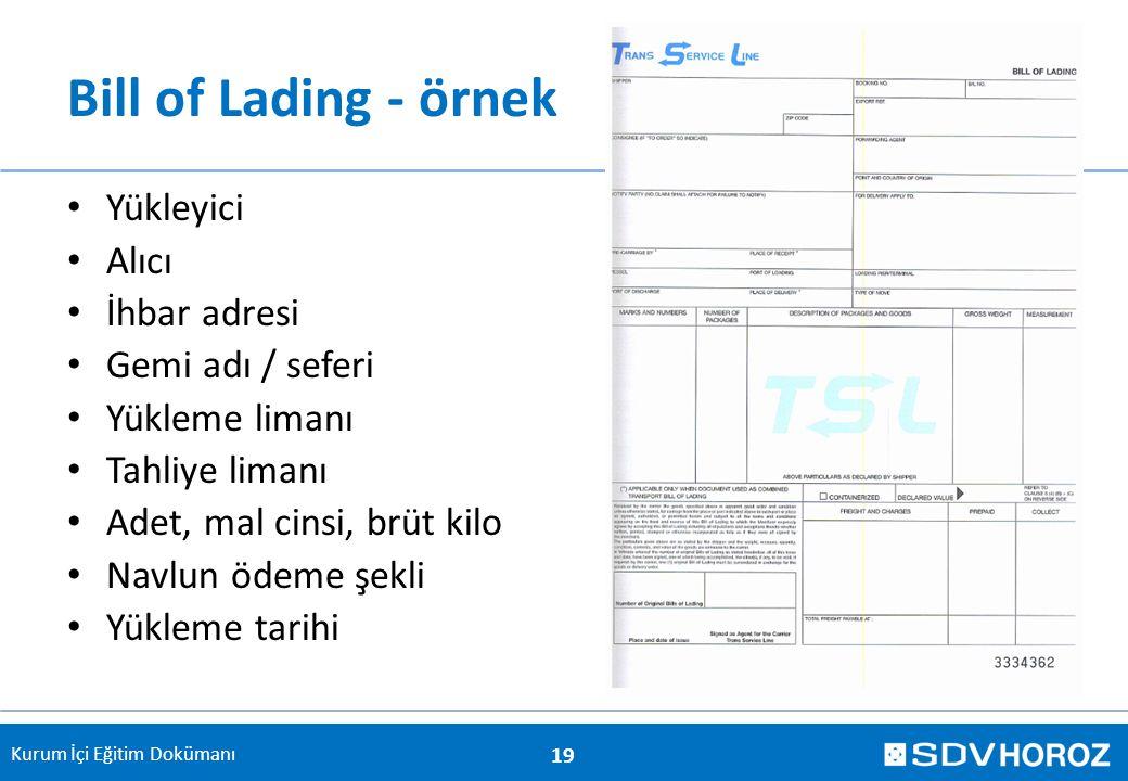 Bill of Lading - örnek Yükleyici Alıcı İhbar adresi Gemi adı / seferi