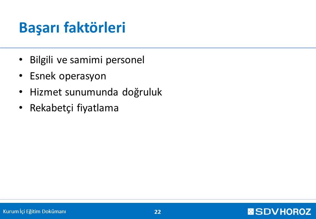 Başarı faktörleri Bilgili ve samimi personel Esnek operasyon