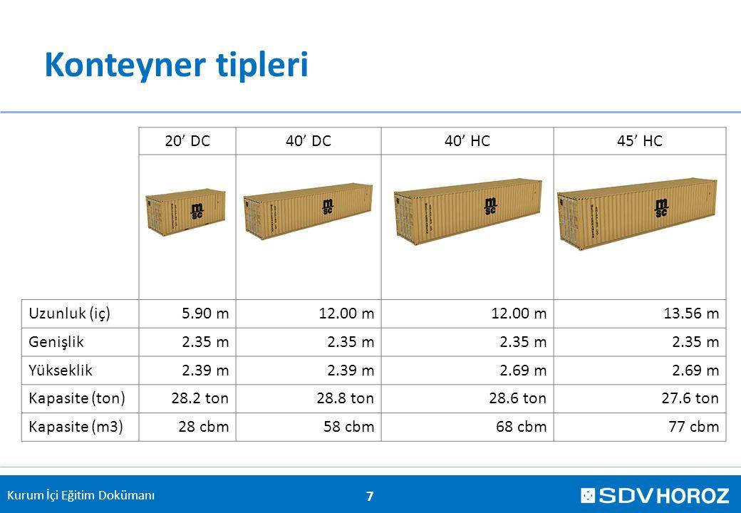 Konteyner tipleri 20' DC 40' DC 40' HC 45' HC Uzunluk (iç) 5.90 m