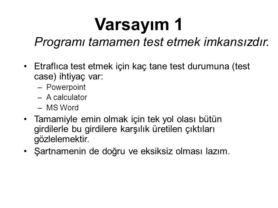 Varsayım 1 Programı tamamen test etmek imkansızdır.