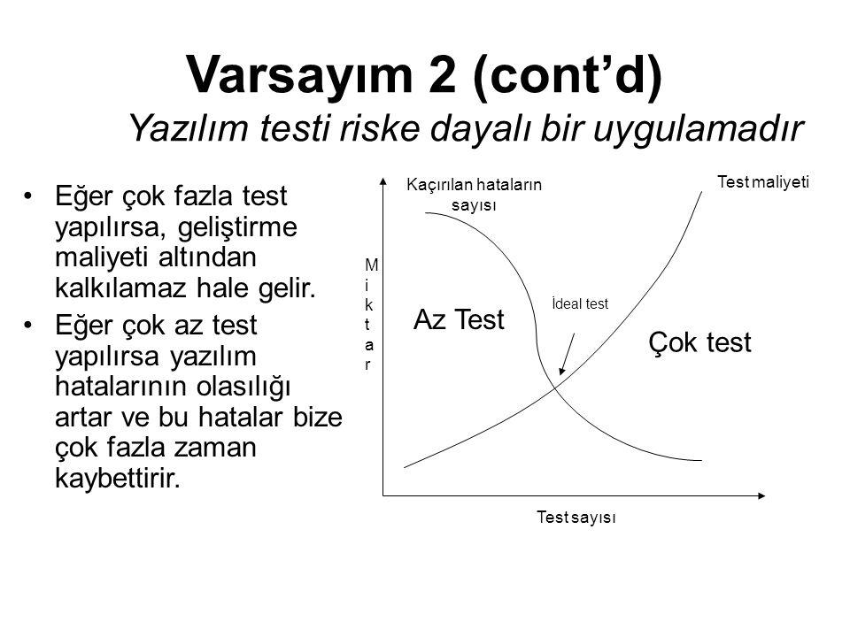 Varsayım 2 (cont'd) Yazılım testi riske dayalı bir uygulamadır