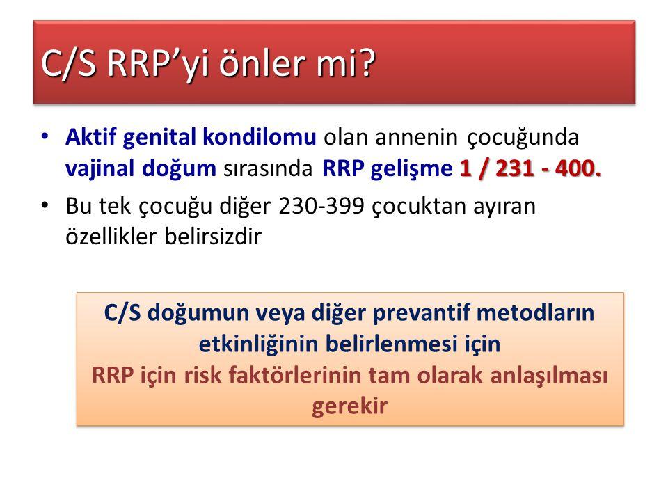 RRP için risk faktörlerinin tam olarak anlaşılması gerekir