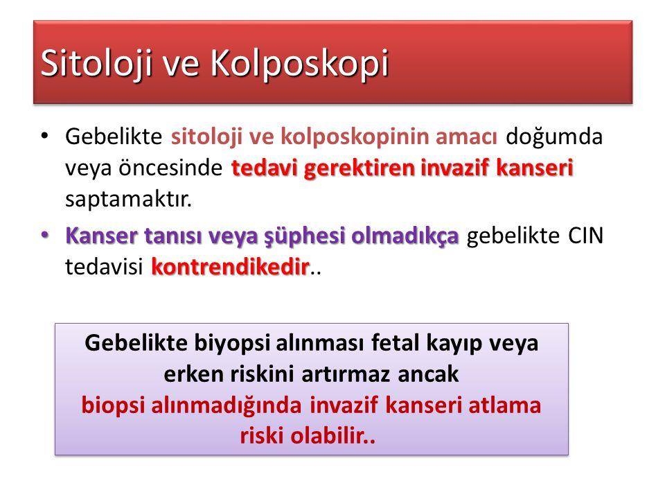 Sitoloji ve Kolposkopi