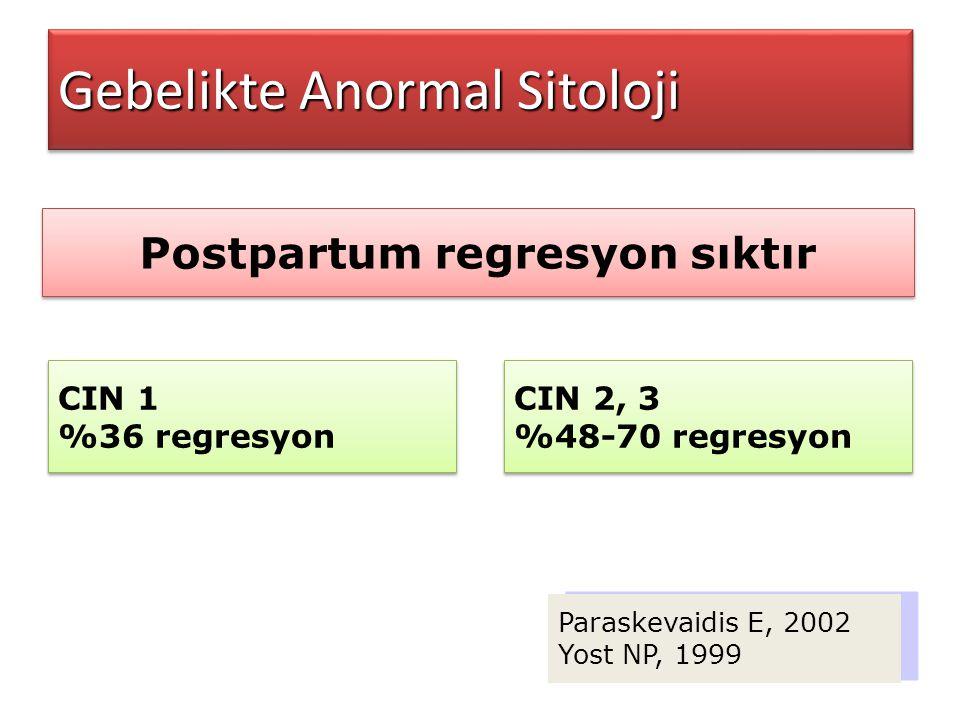 Gebelikte Anormal Sitoloji