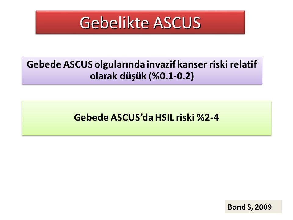 Gebede ASCUS'da HSIL riski %2-4