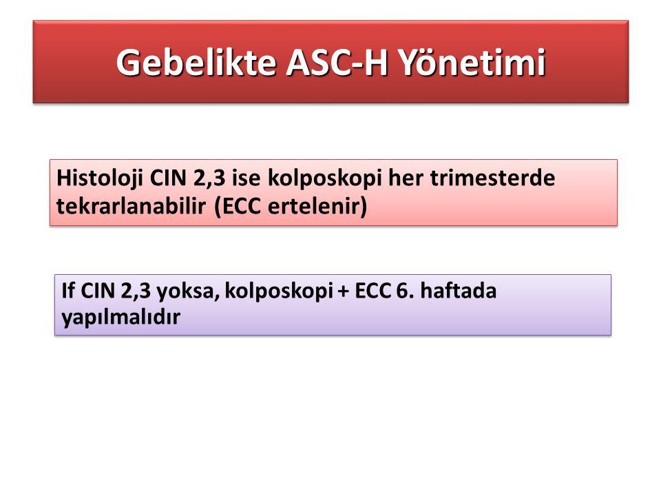 Gebelikte ASC-H Yönetimi
