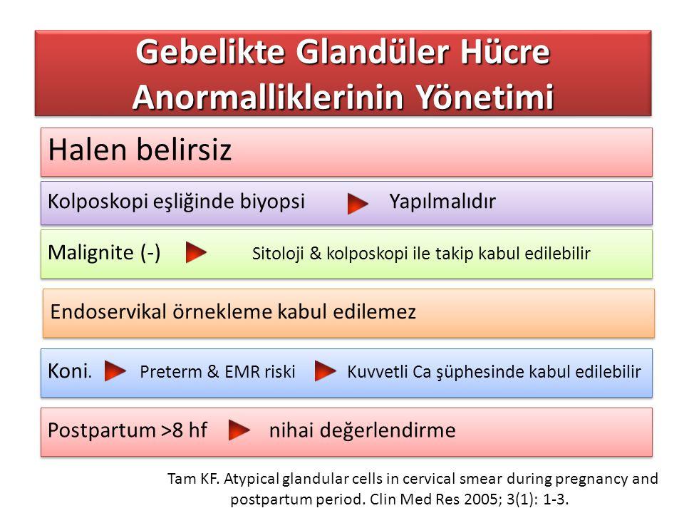 Gebelikte Glandüler Hücre Anormalliklerinin Yönetimi