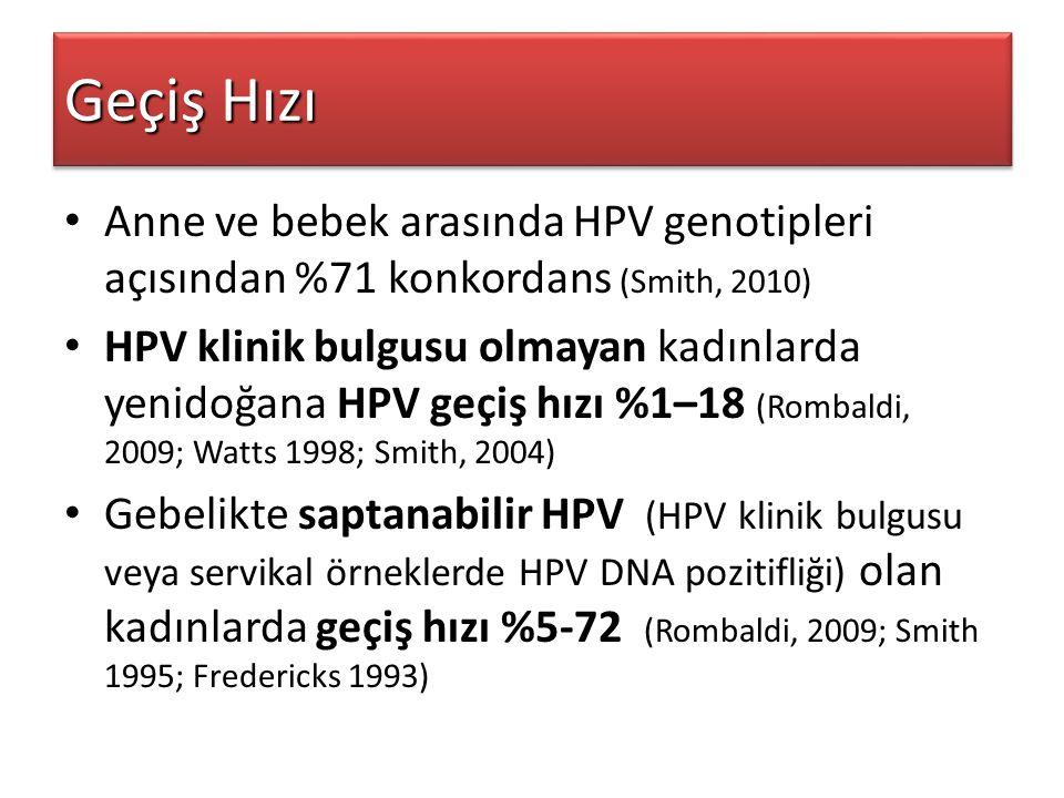 Geçiş Hızı Anne ve bebek arasında HPV genotipleri açısından %71 konkordans (Smith, 2010)
